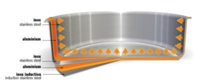 Poêle Exceliss CRISTEL Casteline  amovible - 20 cm