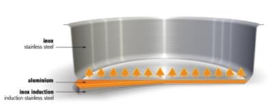 Cuit vapeur CRISTEL Universel Mutine  20 cm
