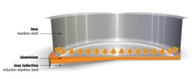 Casserole/faitout CRISTEL Strate  amovible - 24 cm