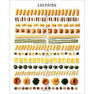 Pasta, Atelier Nouvelles Images, affiche 40x50 cm