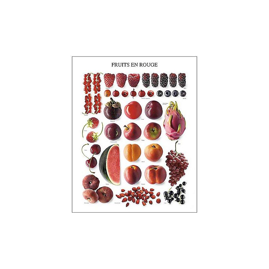 Fruits en rouge, Atelier Nouvelles Images, affiche 40x50 cm