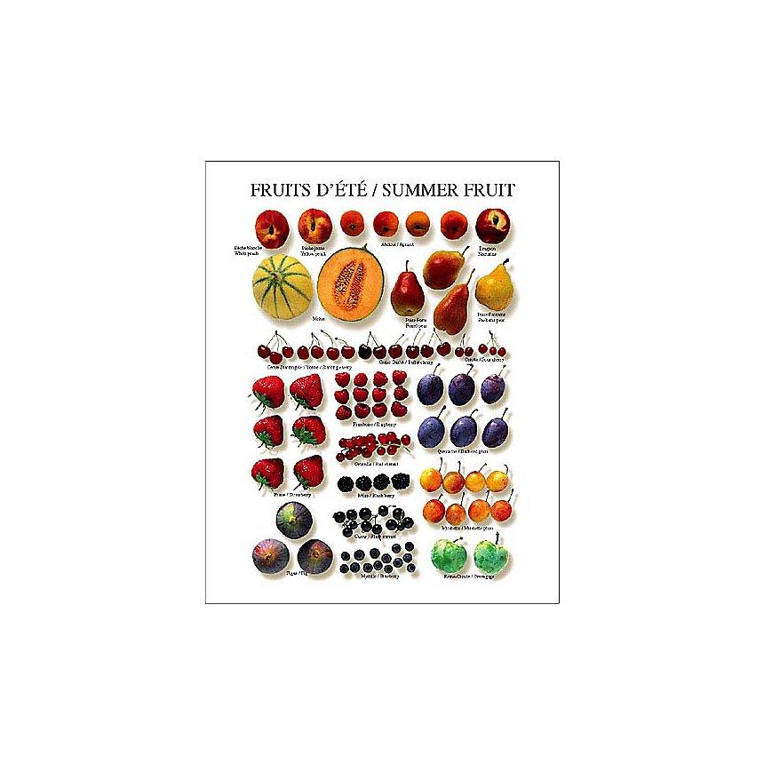 Fruits d'été, Atelier Nouvelles Images, affiche 24x30 cm