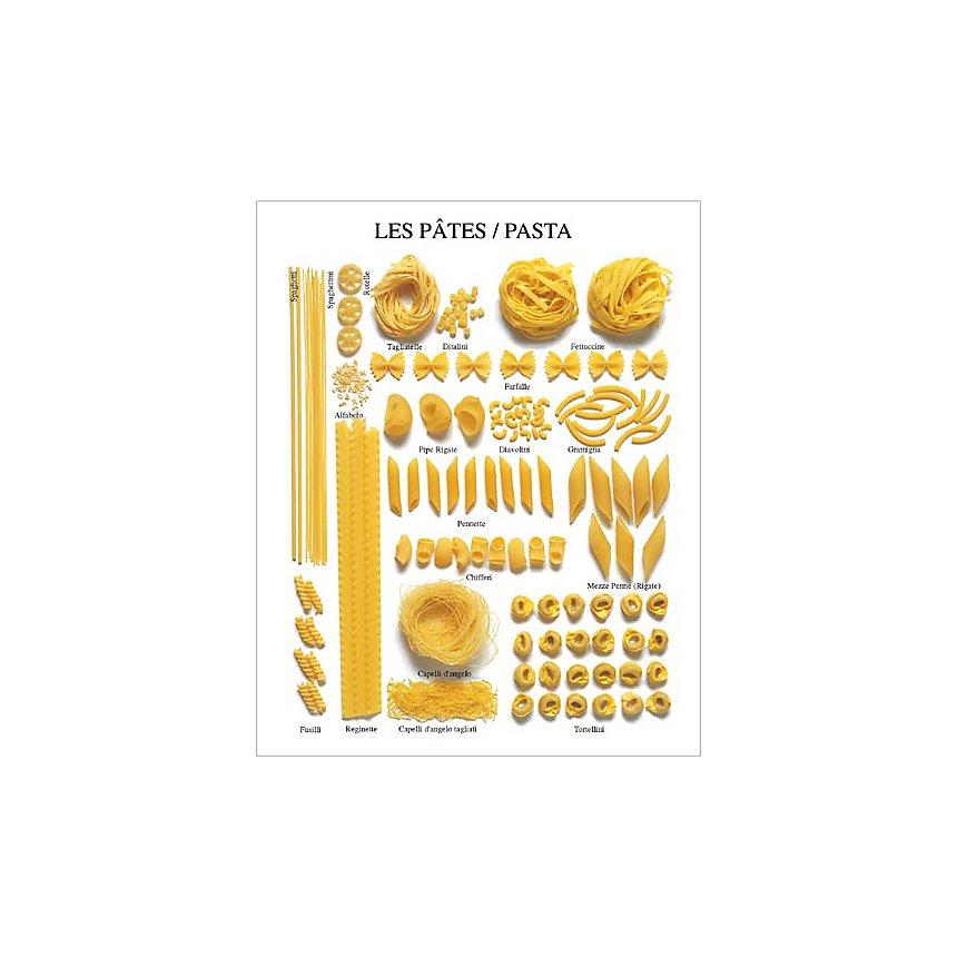Les pâtes, Atelier Nouvelles Images, affiche 40x50 cm