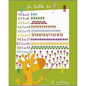 La table de 3, Isabelle JACQUE, affiche 24x30 cm