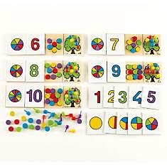 Egaliser en nombres - Equation