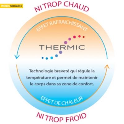Protège-matelas thermorégulant Sérénité  BLANC DES VOSGES