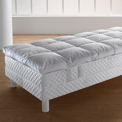 chauffe matelas 2 personnes gallery of chauffe matelas 2 personnes with chauffe matelas 2. Black Bedroom Furniture Sets. Home Design Ideas
